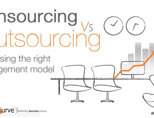 Marketing In-sourcing Vs Outsourcing