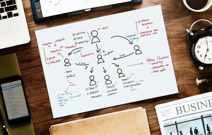 Ways of nurturing the leads to drive your sales force